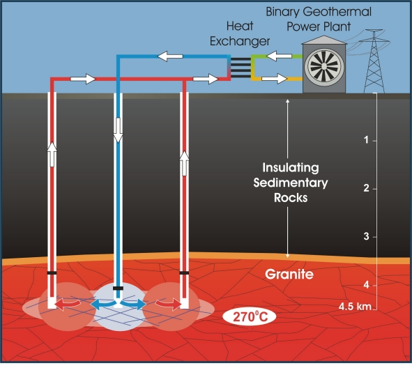 image-of-hot-rock-energy-binary-system